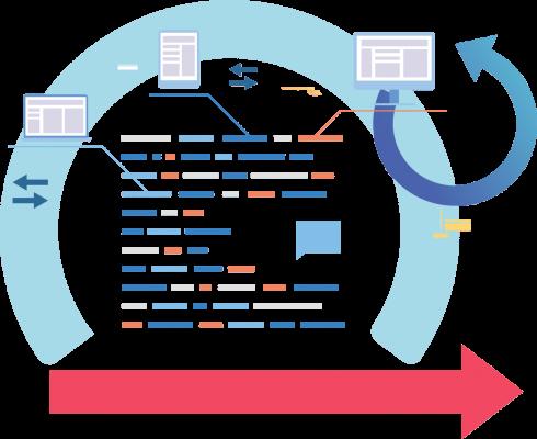 Process Improvement, Lean and Process Optimisation