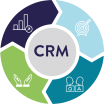 ncco CRM Consultancy and Training